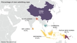 Percentage of men admitting rape