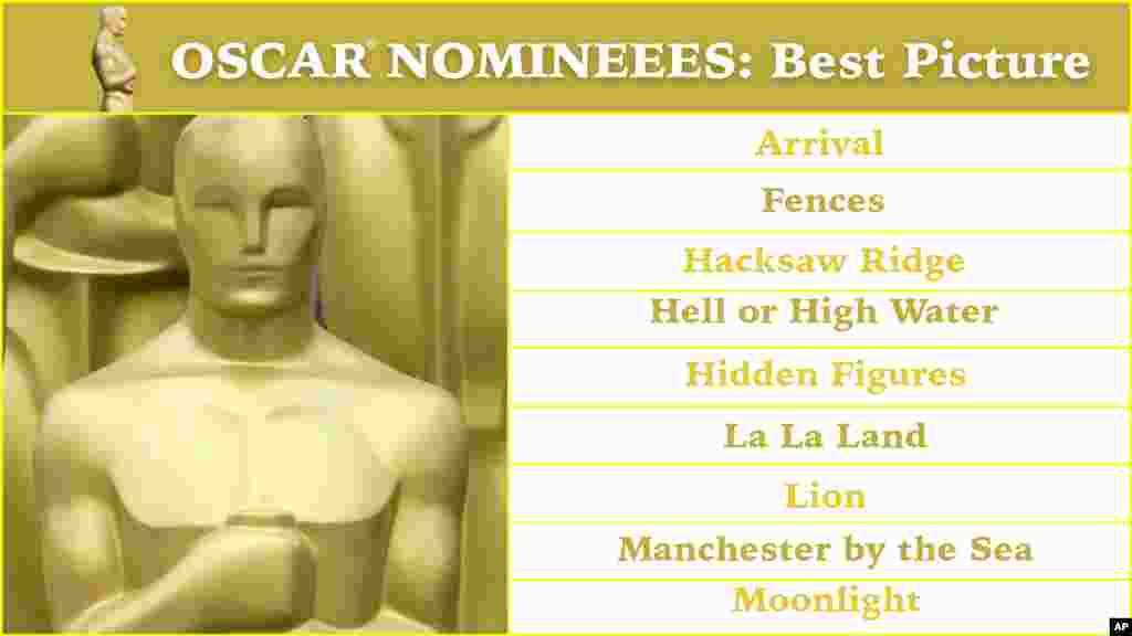 """Hotunun Bikin Gasar Oscar Ta Fina-Finan Hollywood """"Oscars 2017"""", Fabrairu 27, 2017"""