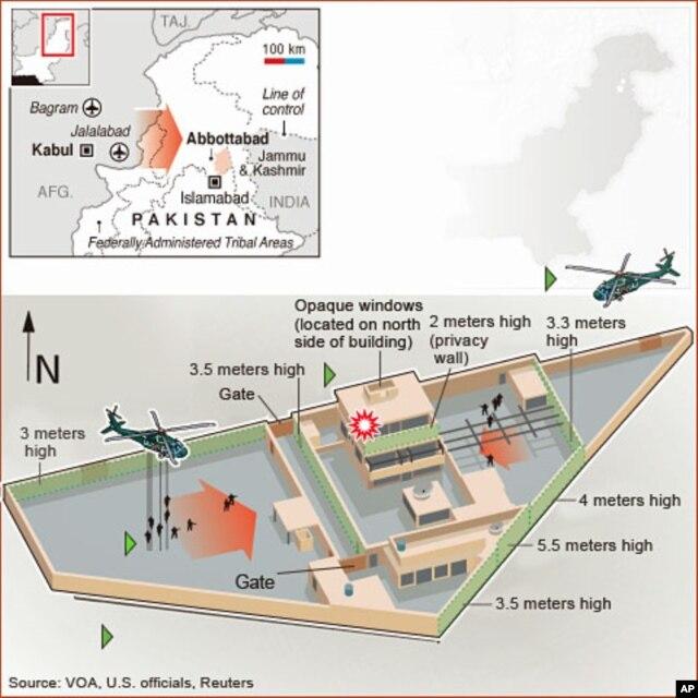 Osama bin Laden compound interactive graphic