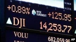 Sebuah papan di Lantai Bursa Saham New York (NYSE) menunjukkan angka Dow Jones yang telah melampaui rekor tahun 2007 (5/3). Rekor sebelumnya tercatat pada tanggal 9 Oktober 2007 dengan indeks 14.164.