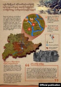(ဓာတ္ပံု - Shan News (Burmese Version)၊ သွ်မ္းသံေတာ္ဆင့္)