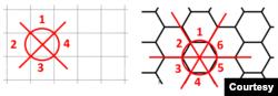 Lát gạch đối xứng theo 1/4 hay 1/6 vòng tròn. (Hình: Vũ Quí Hạo Nhiên)
