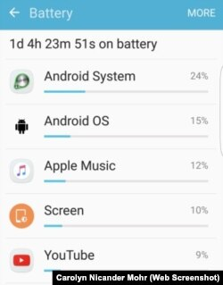 Android Apps Battery Use