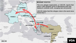 Migrant routes from Mideast