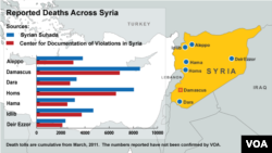 Deaths Across Syria, map updated October 5, 2012
