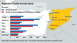 Deaths Across Syria, map dated October 5, 2012.