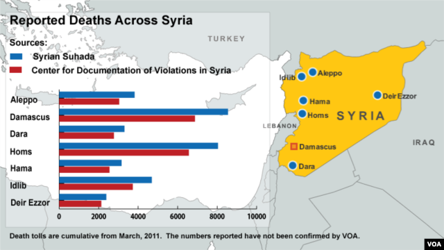 MAP: Deaths Across Syria, October 5, 2012.
