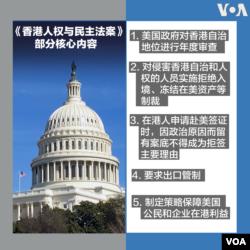 香港人权与民主法案的核心内容