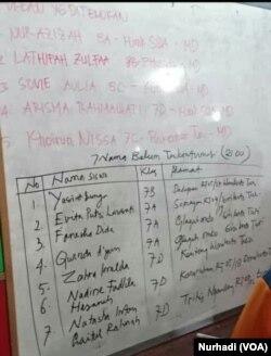 Daftar nama korban. (Foto: VOA/Nurhadi)