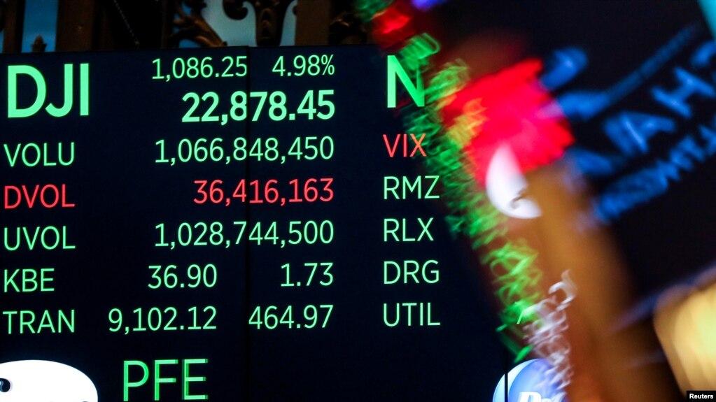 Chỉ số Dow Jones tràn ngập sắc xanh khi thị trường đóng cửa hôm 28/12