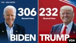 UMnu. Joseph Biden ulamavoti amanengi okwedlula akamongameli Donald Trump.