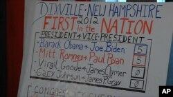 Изборните резултати од Диксвил Ноч,Њу Хемпшир,(прво отворено гласачко место во САД) од 6-ти ноември, на 43 секунди по отварањето.