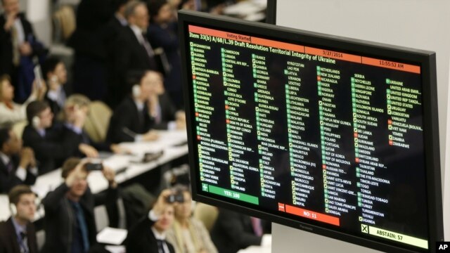 A digital display shows the results of a vote on a resolution upholding the territorial integrity of Ukraine at United Nations headquarters, March 27, 2014.