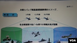 防卫省提供的资料中,说明迄今为止防卫省依靠民间发射的通讯卫星作军事用途的图解 (美国之音歌蓝拍摄)