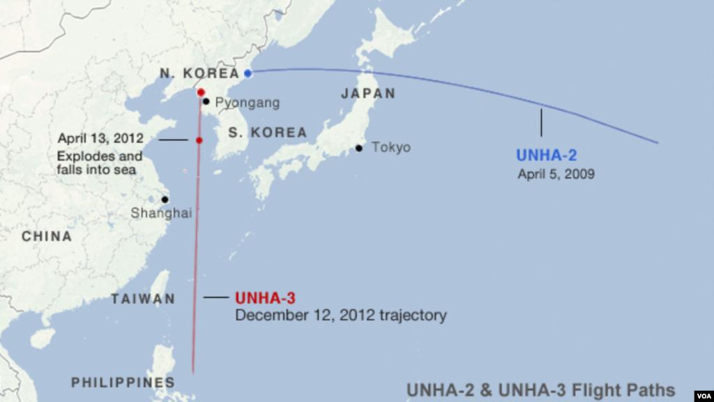 Trajectory paths of the UNHA-2 and UNHA-3 rockets near North Korea