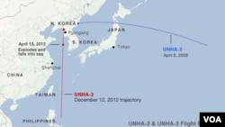 북한이 발사한 은하2호와 은하3로 로켓 비행 궤적.