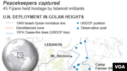 Captured peacekeepers in Golan Heights