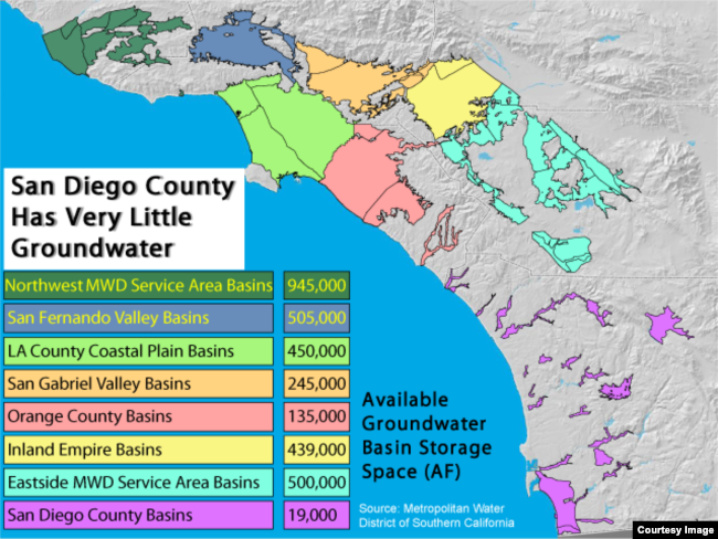Los Angeles San Diego Reshaping California Drought Strategy