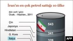ايران نفت خود را به خريداران آسيايی نسيه ميفروشد