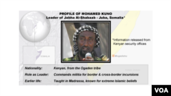 Profile of Mohamed Kuno, Al-Shabaab