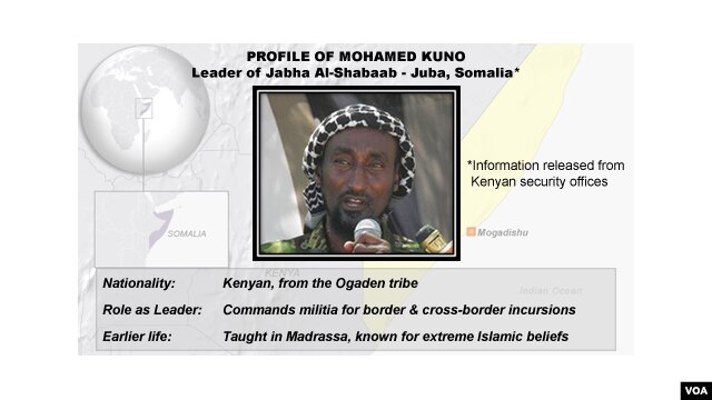 kenyas effort against al shabaab essay Kenya is fighting for stability and peace for itself and, its neighbors the biggest obstacle that kenya faces is overcoming the terrorist threat living right next.
