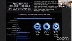 Grafik Trend bencana Hidrometeorologi 2011-2012 yang di dominasi banjir, longsor dan puting beliung yang disampaikan oleh Bambang Hendroyono, Sekretaris Jenderal Kementerian Lingkungan Hidup dan Kehutanan. (Foto: VOA/Yoanes Litha)