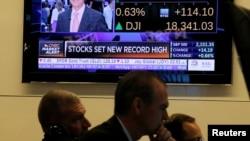 El Dow Jones ganó 120 puntos (0,7 por ciento) para cerrar en 18.347.