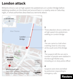 Map showing the June 3, 2017 London Bridge terror attack