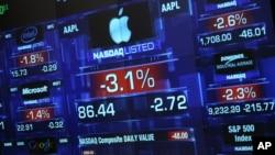 美國納斯達克股票交易所。