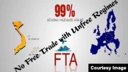 HÌnh ảnh kèm theo lời kêu gọi mọi người ký vào bức thư ngỏ kêu gọi Liên minh châu Âu bãi bỏ hiệp định thương mại tự do đang được thương lượng với Việt Nam.