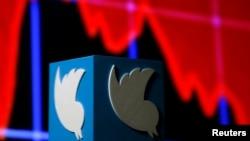 El crecimiento de Twitter en 2015 fue negativo, como también sus ganancias.