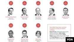صدر ٹرمپ کی حکومت سے اب تک رخصت ہونے والی نمایاں ترین شخصیات