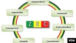 Zimbabwe Electoral Commission