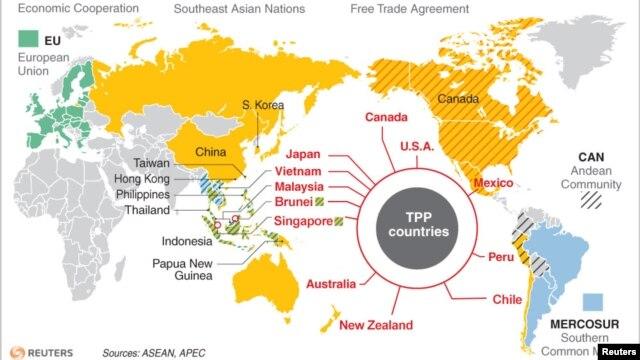 កិច្ចព្រមព្រៀង TPP អាចឲ្យកម្ពុជារលាស់ខ្លួនពីឥទ្ធិពលចិននិងវៀតណាម
