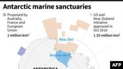 南極海洋保護區。法新社