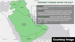 Funding Islamic State Militant Groups