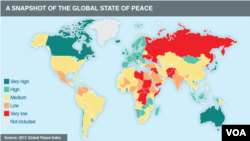 A snapshot of the state of global peace