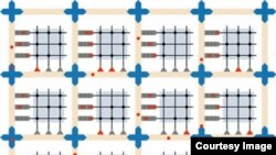 IBM's brain-inspired architecture consists of a network of neurosynaptic cores.