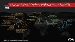 ✅ اینفوگرافیک - پایگاه بین المللی فضایی چگونه و توسط چه کشورهای کنترل میشود