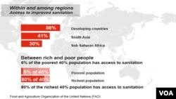 World access to sanitation, FAO report Nov. 19, 2014