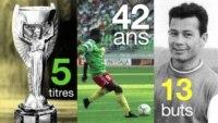Petits et grands records de la Coupe du monde