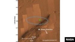 Dấu chấm trên ảnh là nơi xe tự hành Curiosity đáp xuống trên Sao Hỏa