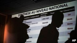Màn hình cho thấy kết quả sơ bộ của cuộc bầu cử Tổng thống Burundi, ở Bujumbura, Burundi, 24/7/2015.