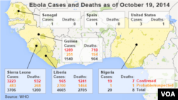 Ebola Cases and Deaths in West Africa as of October 19, 2014