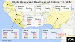 Случаи заболлевания и число жертв, скончавшихся от лихорадки Эбола в Западной Африке, на 19 октября 2014 г.
