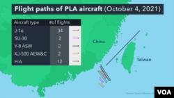 اس نقشے میں خطے میں پرواز کرنے والے چینی طیاروں کی تعداد اور روٹ کی نشاندہی کی گئی ہے