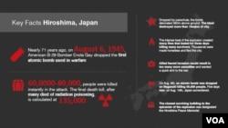 Infographic: Key Facts on Hiroshima, Japan