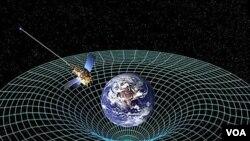 Una imagen en cuatro dimensiones que describe cómo la nave Gravity Probe B giró alrededor de la Tierra para medir tiempo y espacio.