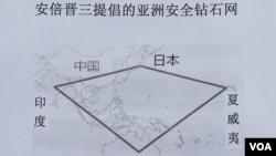 """日本首相安倍晉三2012年12月發表的""""亞洲民主國家鑽石安全構想""""戰略"""