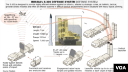 Russia's S-300 Air Defense Missile System (ADMS)
